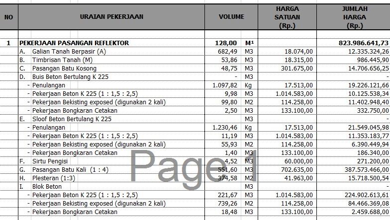 Contoh RAB PEMBANGUNAN PENGAMAN PANTAI 80 M - 916 Juta